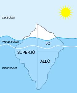 Structural-Iceberg-ca.svg